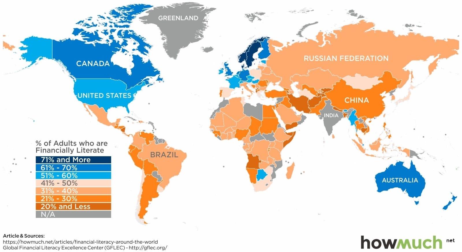 уровень финансовой грамотности в мире